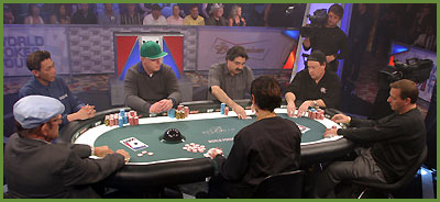 Texas holdem personality